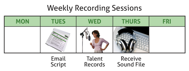 Weekly Sessions at GM Voices