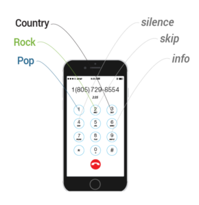 Introducing CallQX: Innovative In-Queue Music and Messaging Platform